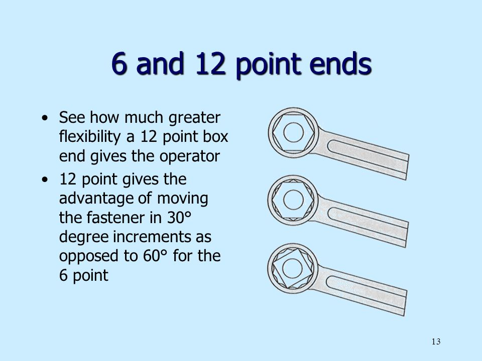 6 and 12 point ends See how much greater flexibility a 12 point box end gives the operator.