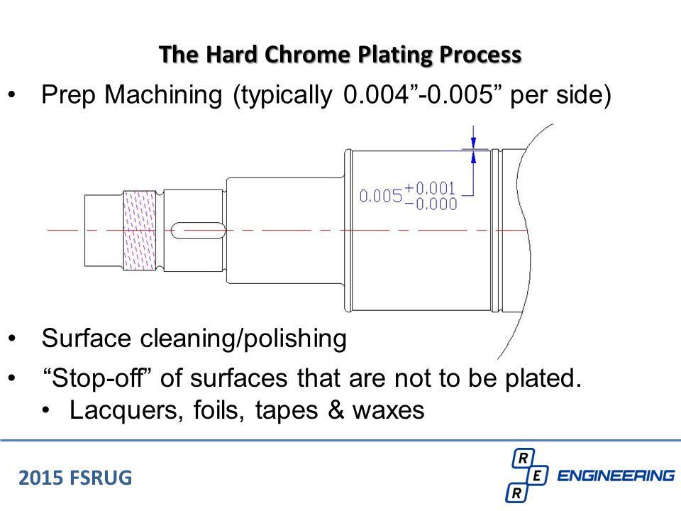 Hard Chrome Plating in Feedwater Pumps - ppt video online