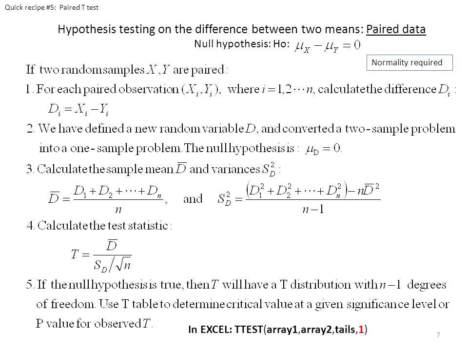 Stat381 Cheat sheet: Confidence Intervals - ppt video online