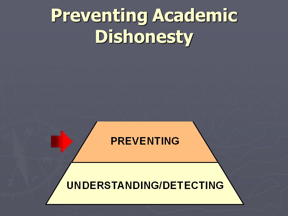 Preventing Academic Dishonesty