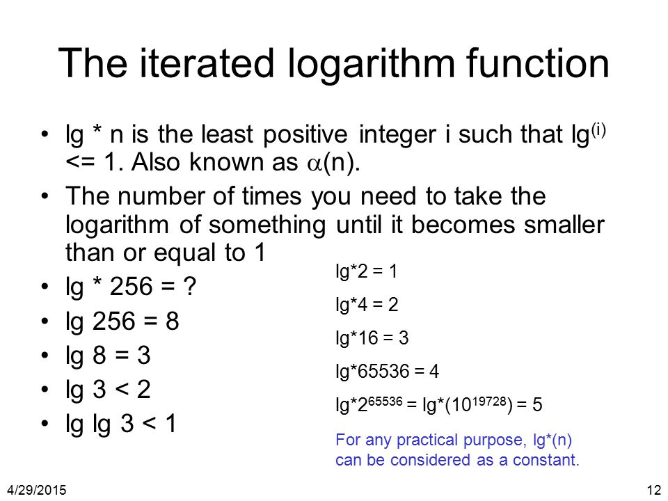 The iterated logarithm function