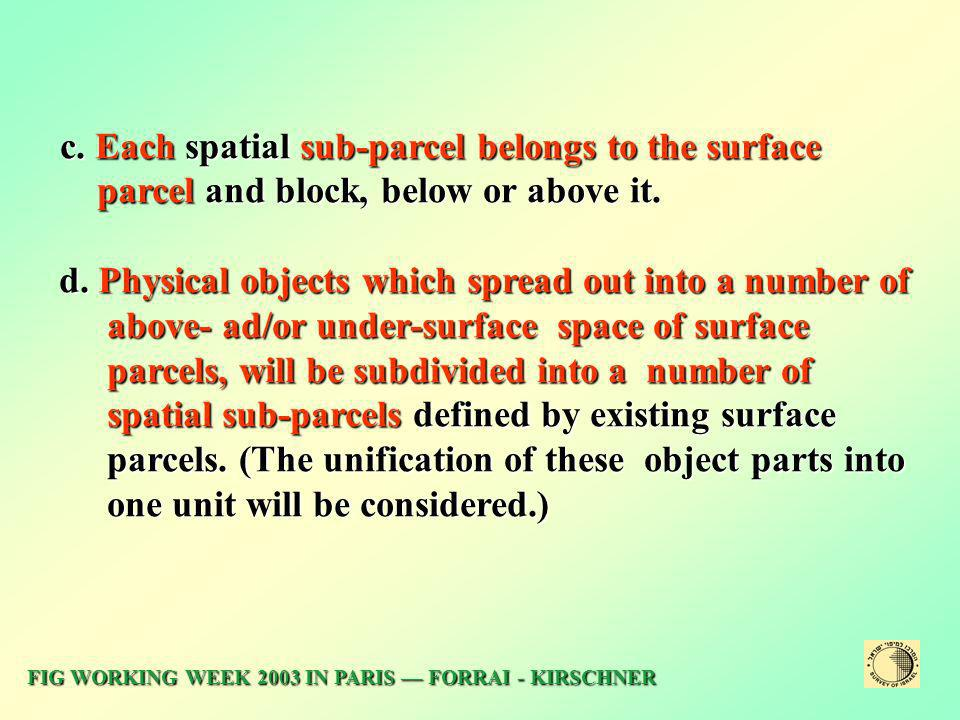 c. Each spatial sub-parcel belongs to the surface