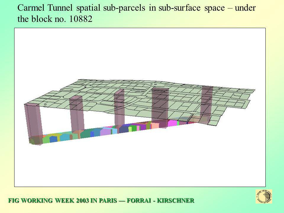 Carmel Tunnel spatial sub-parcels in sub-surface space – under the block no