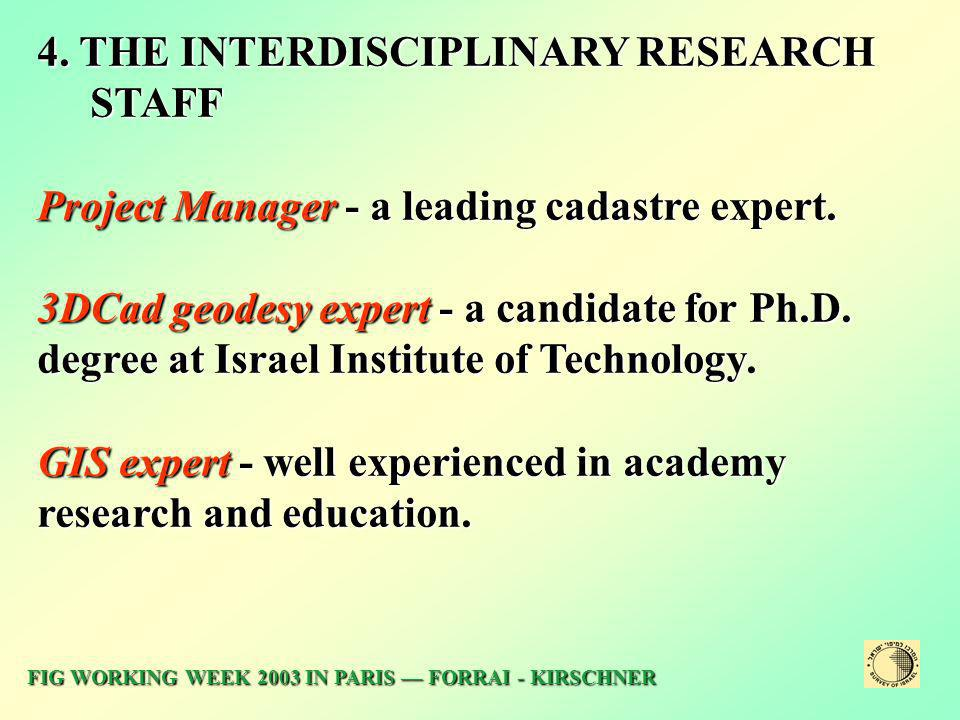4. THE INTERDISCIPLINARY RESEARCH STAFF