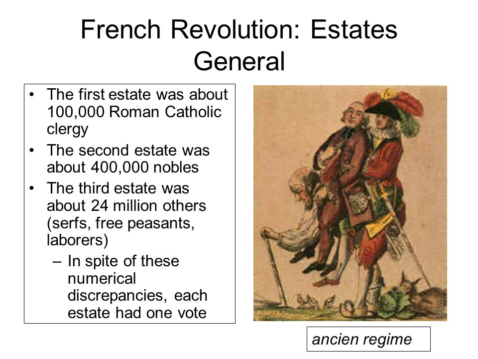 first estate french revolution definition