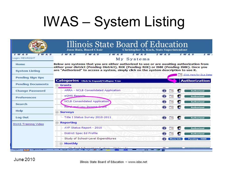 IWAS – System Listing June 2010