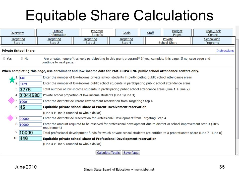 Equitable Share Calculations