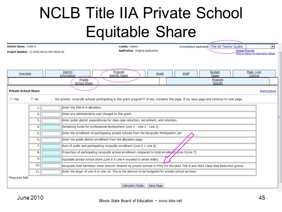 NCLB Title IIA Private School Equitable Share