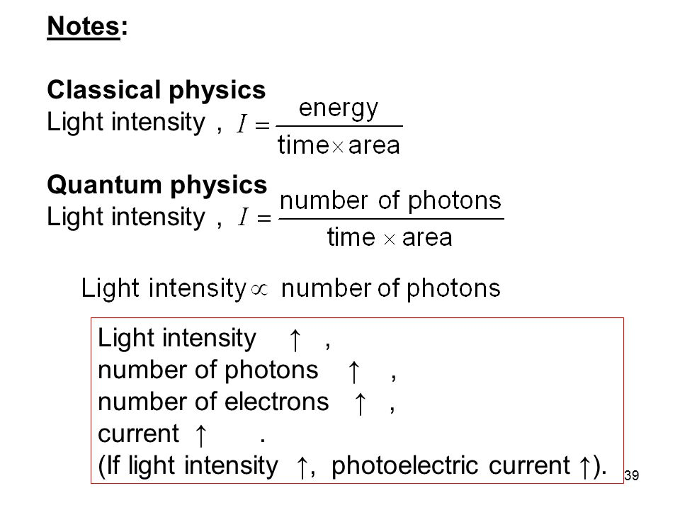 Notes: Classical physics. Light intensity , Quantum physics. Light intensity , Light intensity ↑ ,