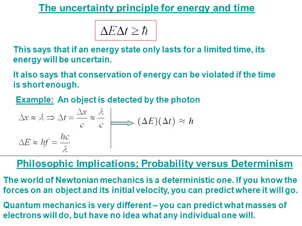 The uncertainty principle for energy and time