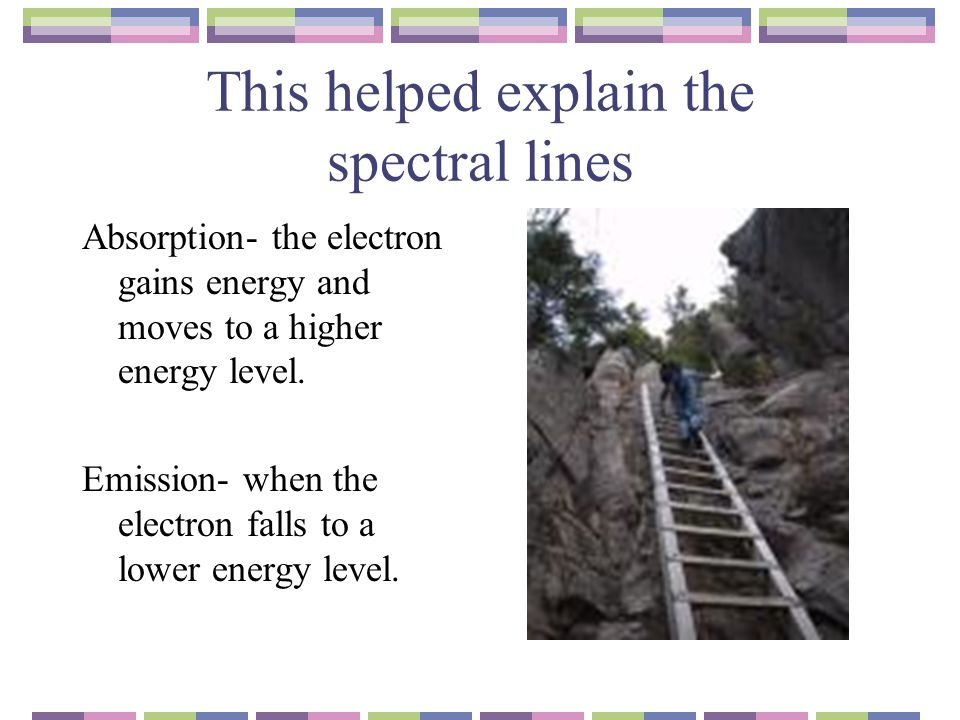 This helped explain the spectral lines