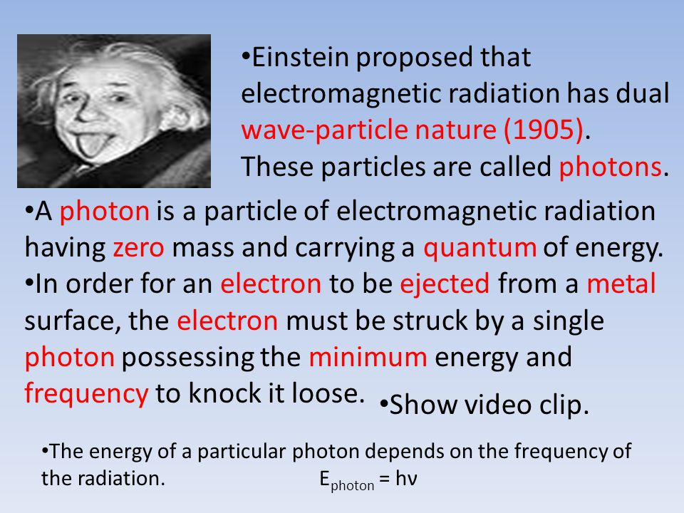 Einstein proposed that electromagnetic radiation has dual wave-particle nature (1905). These particles are called photons.