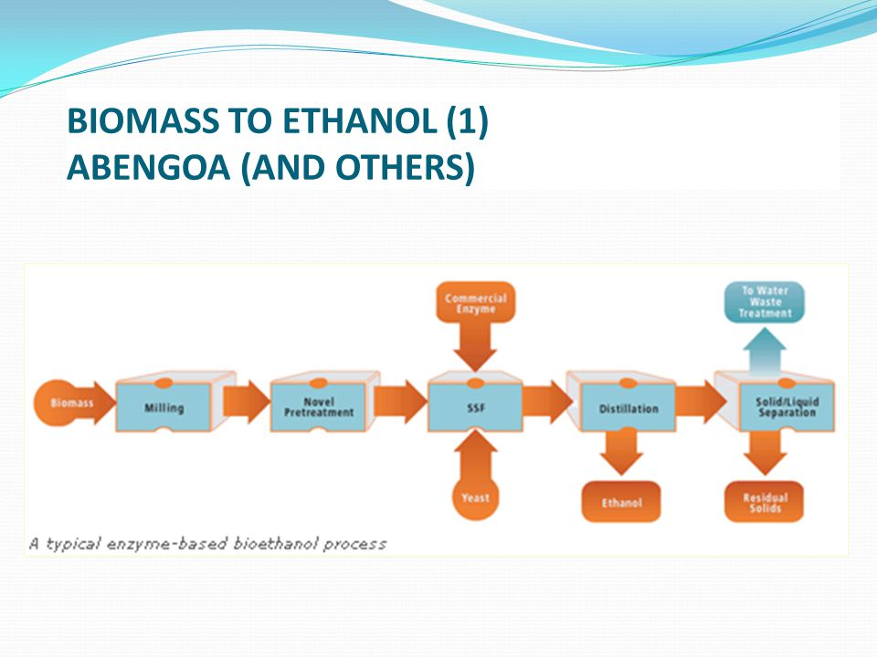 BIOMASS TO ETHANOL (1) ABENGOA (AND OTHERS)