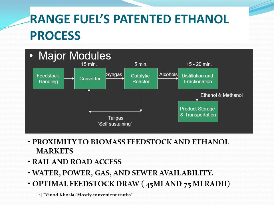 RANGE FUEL'S PATENTED ETHANOL PROCESS