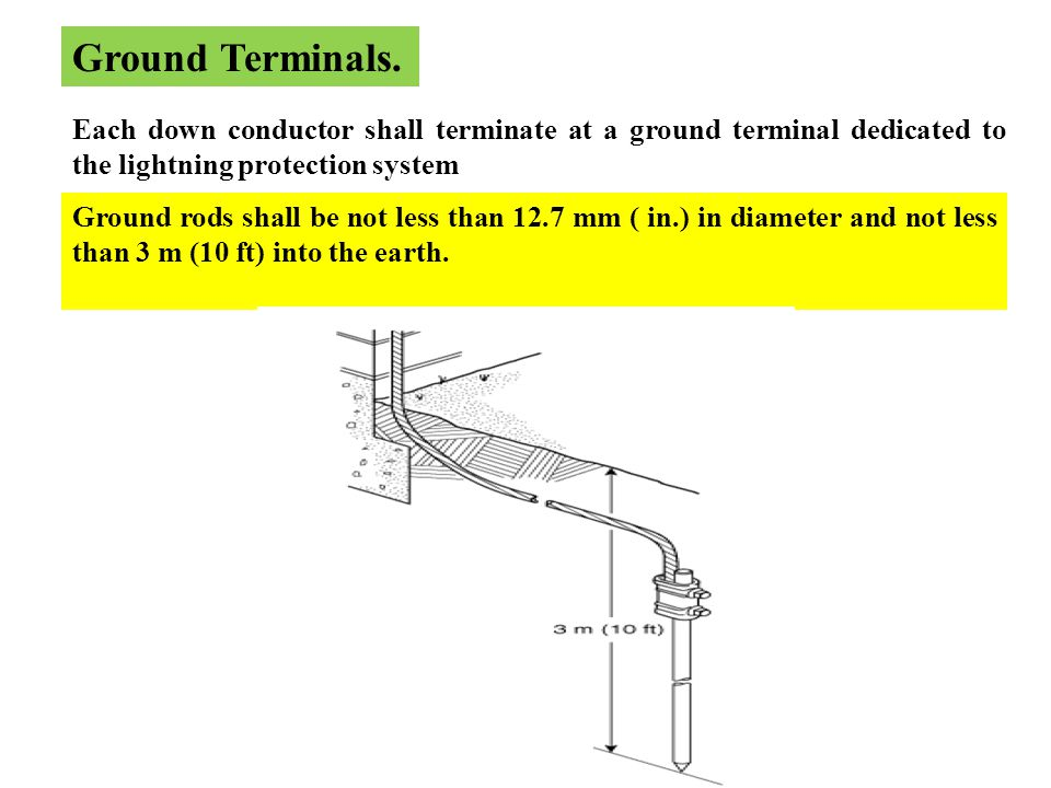 Lightning and lightning protection ppt video online download 54 ground terminals each down conductor shall terminate keyboard keysfo Choice Image