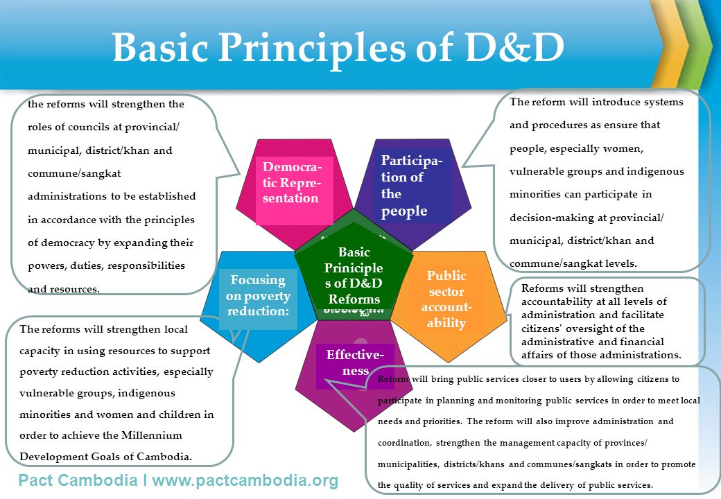Basic Principles of D&D
