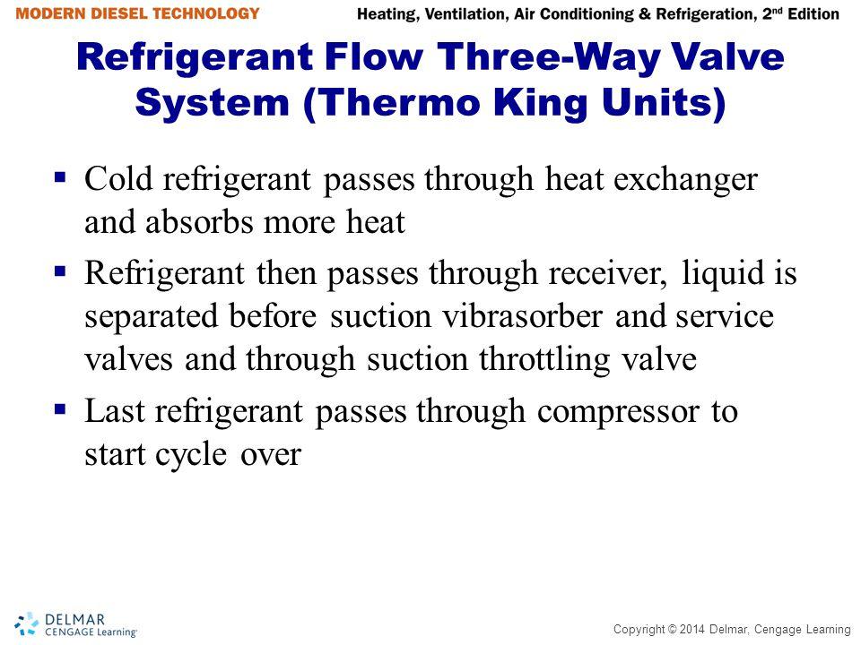 Refrigeration Flow Control - ppt video online download