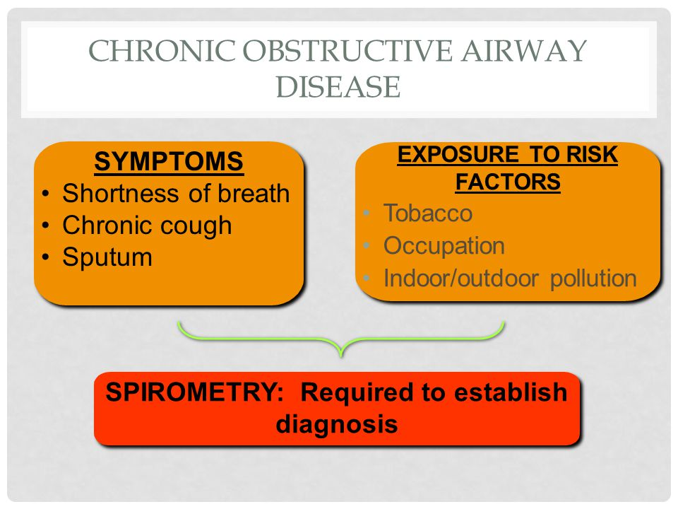 APPROACH TO CHRONIC COUGH - ppt download
