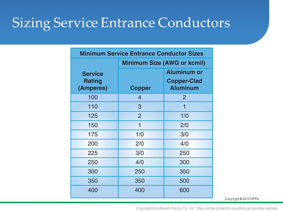 10 The Service Entrance. 10 The Service Entrance. - ppt video online ...