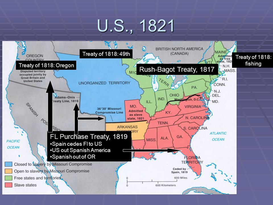War Of 1812 And Upsurge Of Nationalism Ppt Video Online Download