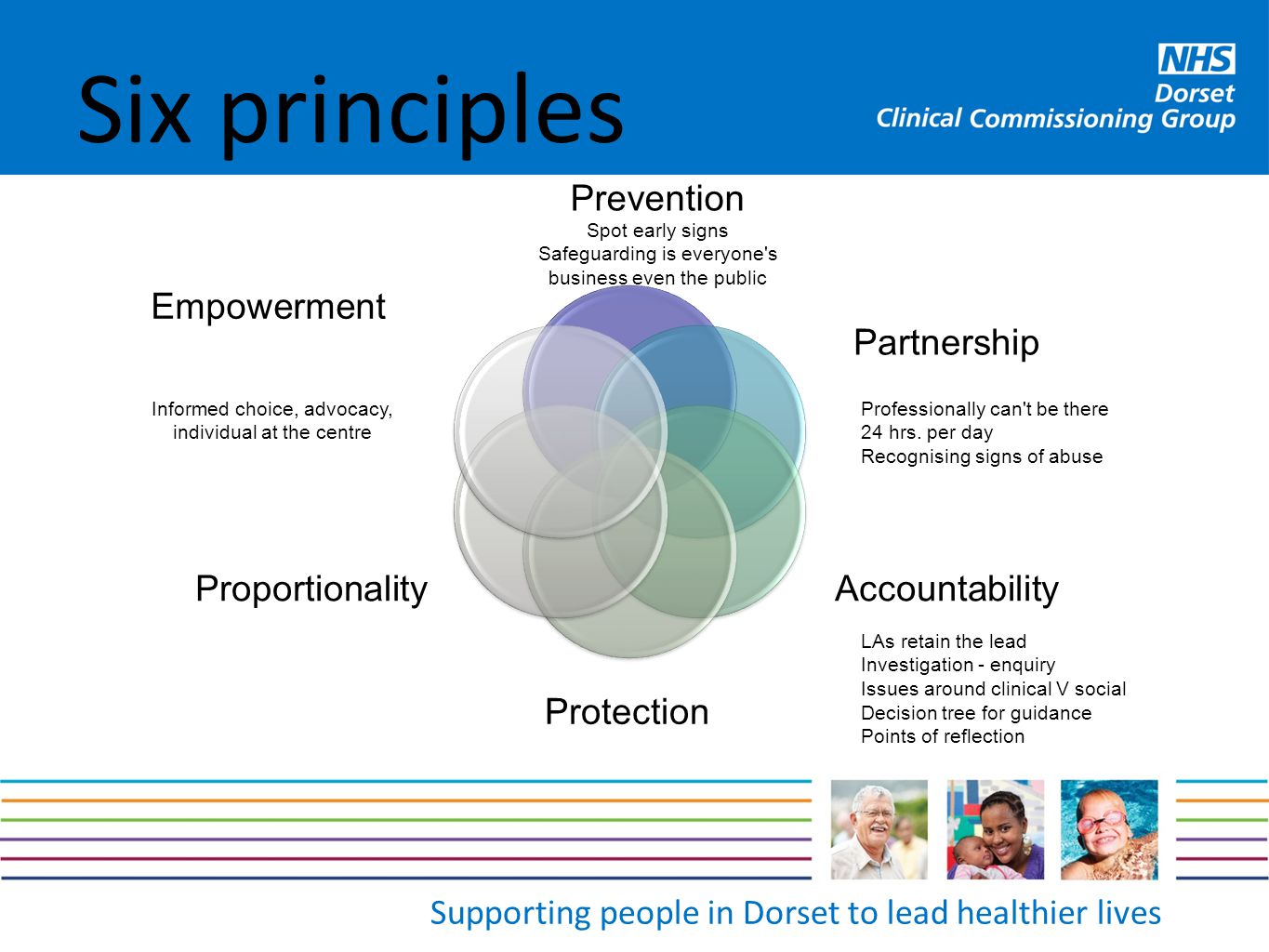 Six principles Protection Partnership Accountability Empowerment
