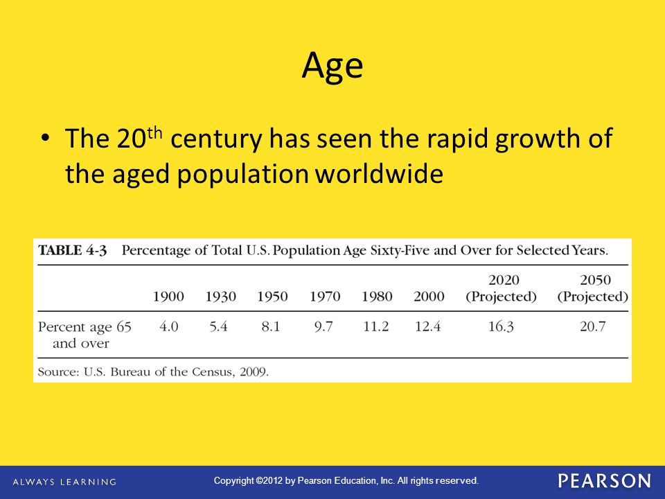 Age The 20th century has seen the rapid growth of the aged population worldwide