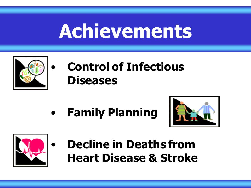 Achievements Control of Infectious Diseases Family Planning