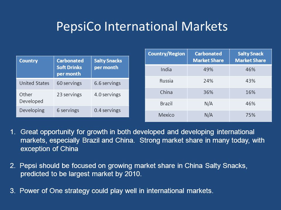 Primary Question for PepsiCo - ppt video online download