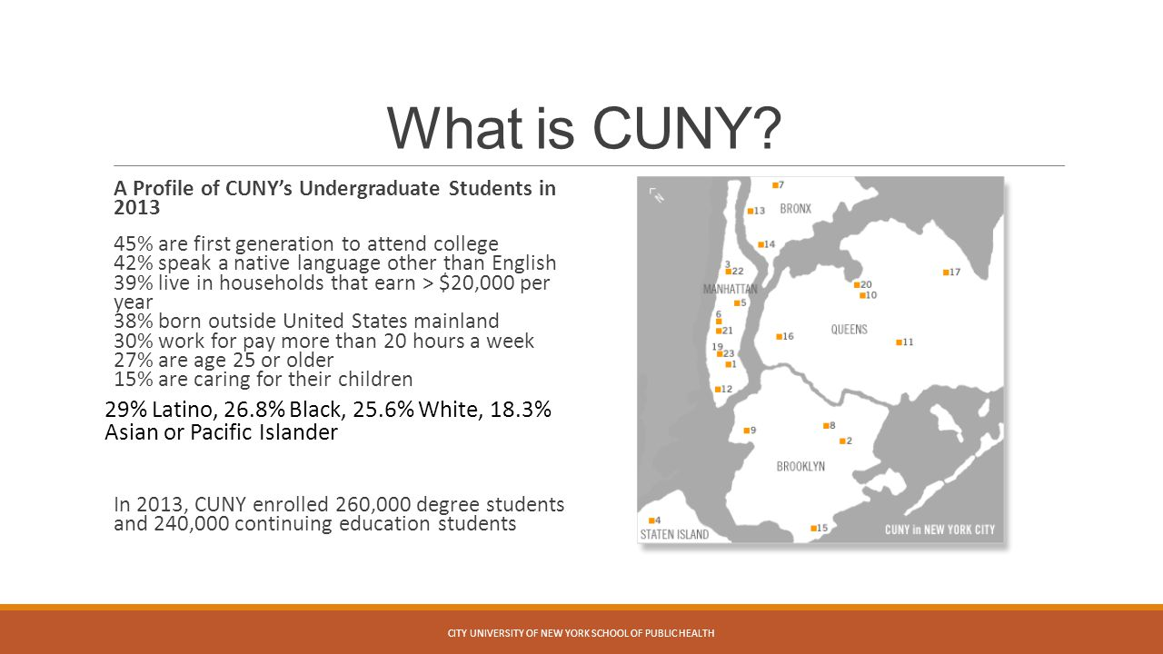 City University of New York School of Public Health