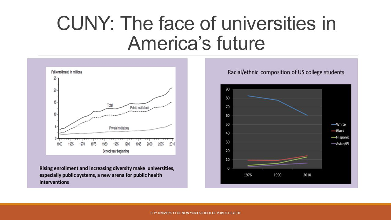 CUNY: The face of universities in America's future