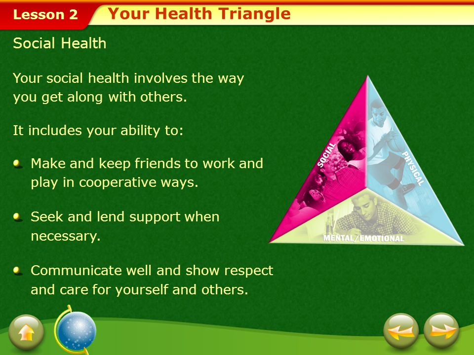 Your Health Triangle Social Health Your social health involves the way