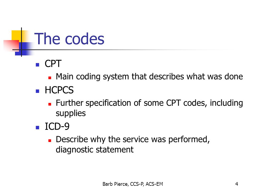 CPT Coding: Beyond the Basics - ppt download
