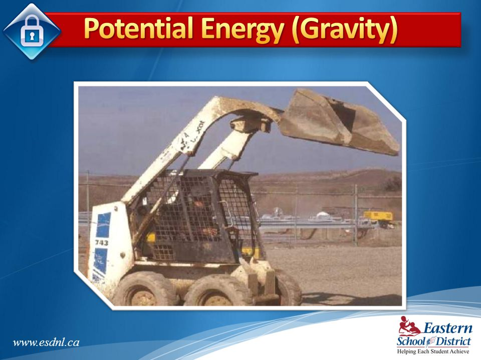 Potential Energy (Gravity)