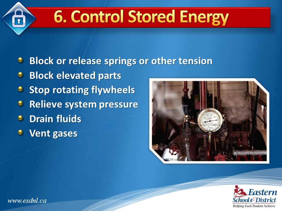 6. Control Stored Energy Block or release springs or other tension