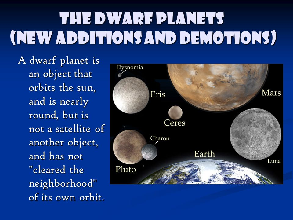 The Dwarf Planets (New additions and demotions)
