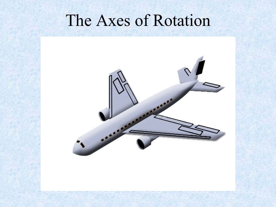 The Axes of Rotation NOTE: This slide shows how the aircraft will react when the rudder is moved.