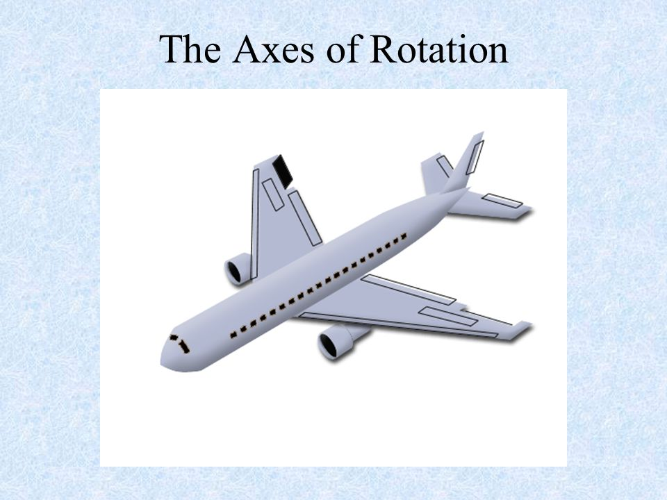 The Axes of Rotation NOTE: This slide shows how the aircraft will react when the aileron's are moved up and down.