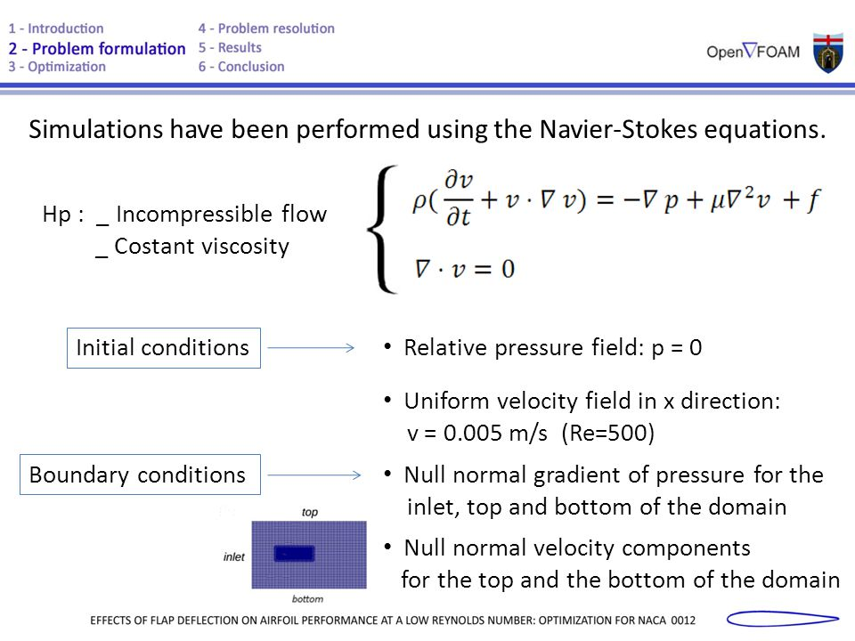 Simulations have been performed using the Navier-Stokes equations.