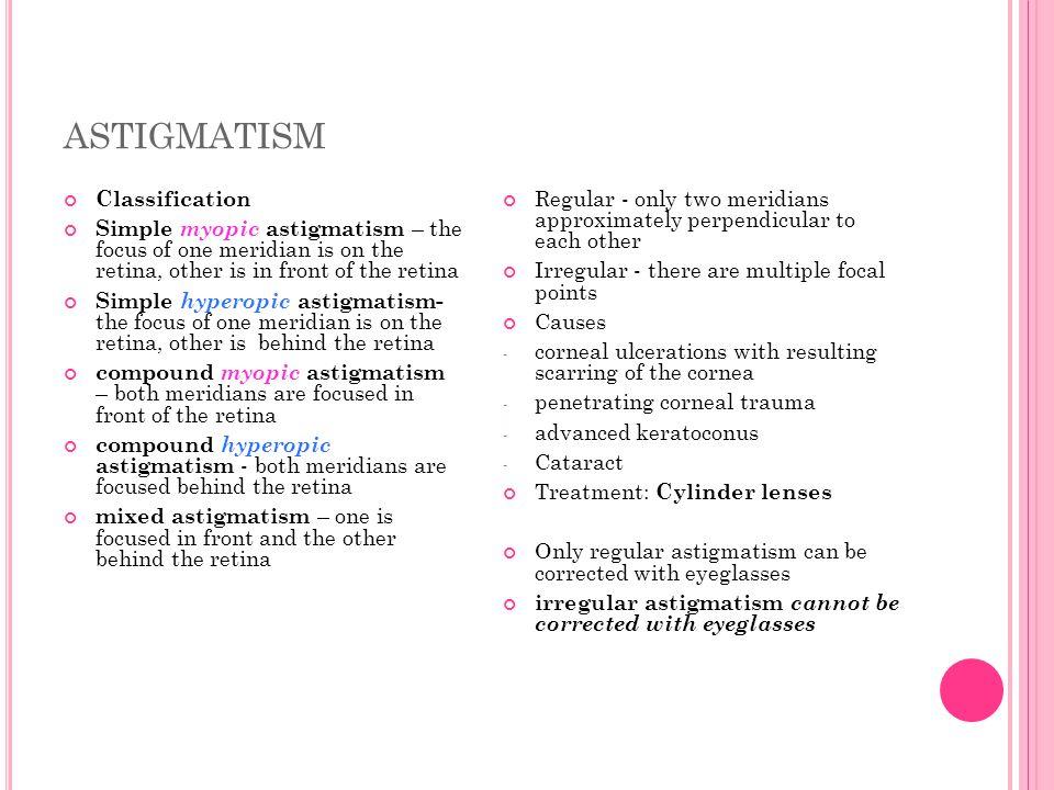 astigmatism myopia simplex)