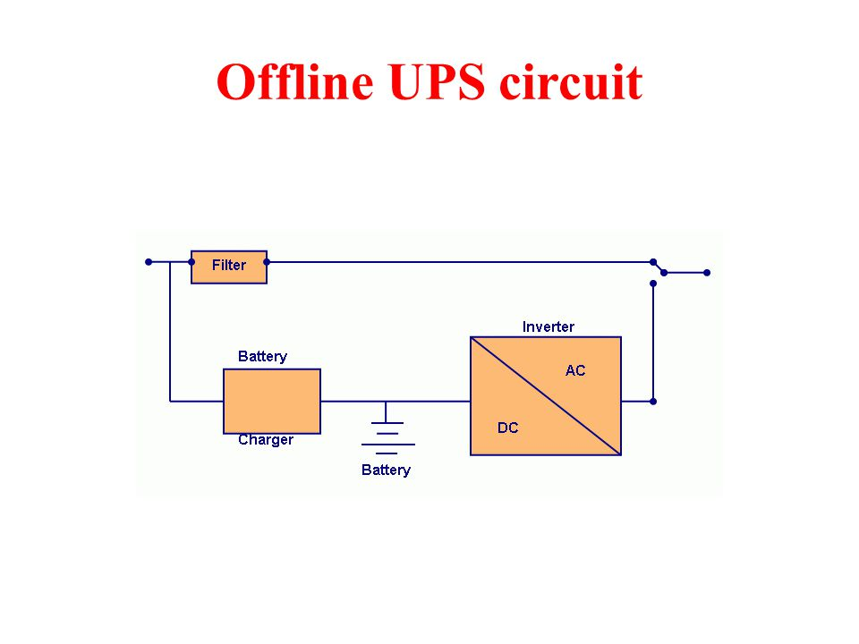 Super Basic Block Diagram Of Ups Offline Ups Block Diagram Wiring Wiring 101 Tzicihahutechinfo