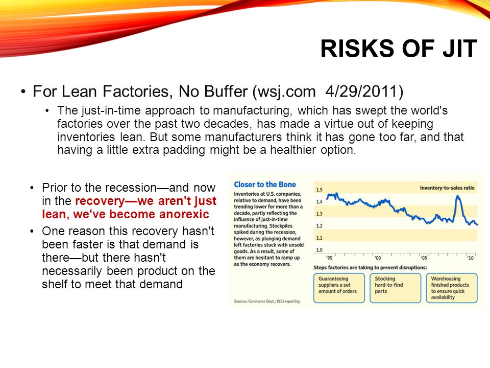 Risks of JIT For Lean Factories, No Buffer (wsj.com 4/29/2011)