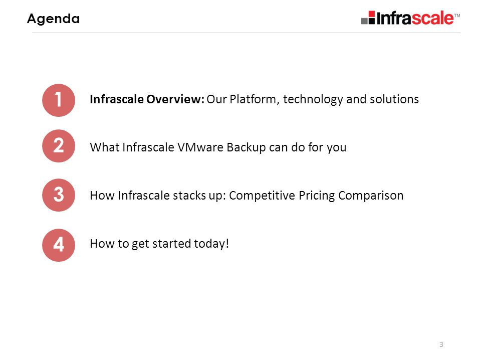 Agenda 1. Infrascale Overview: Our Platform, technology and solutions. What Infrascale VMware Backup can do for you.