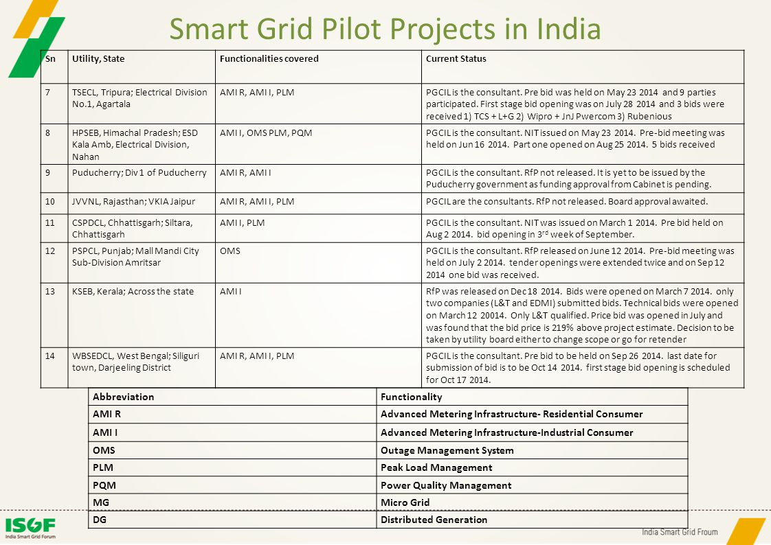 Reji Kumar Pillai President India Smart Grid Forum Ppt