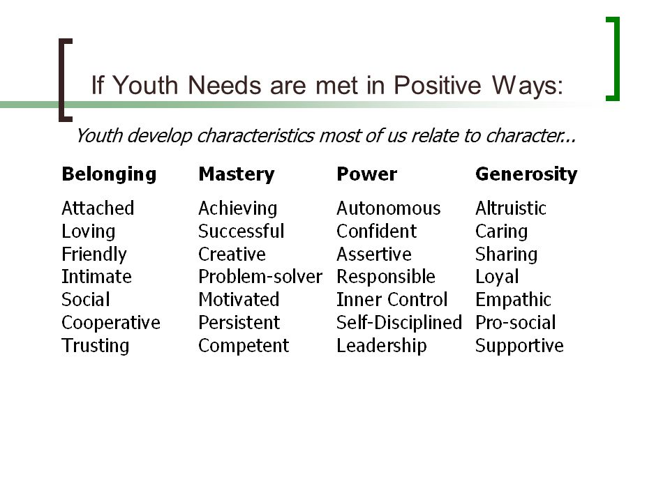 If Youth Needs are met in Positive Ways: