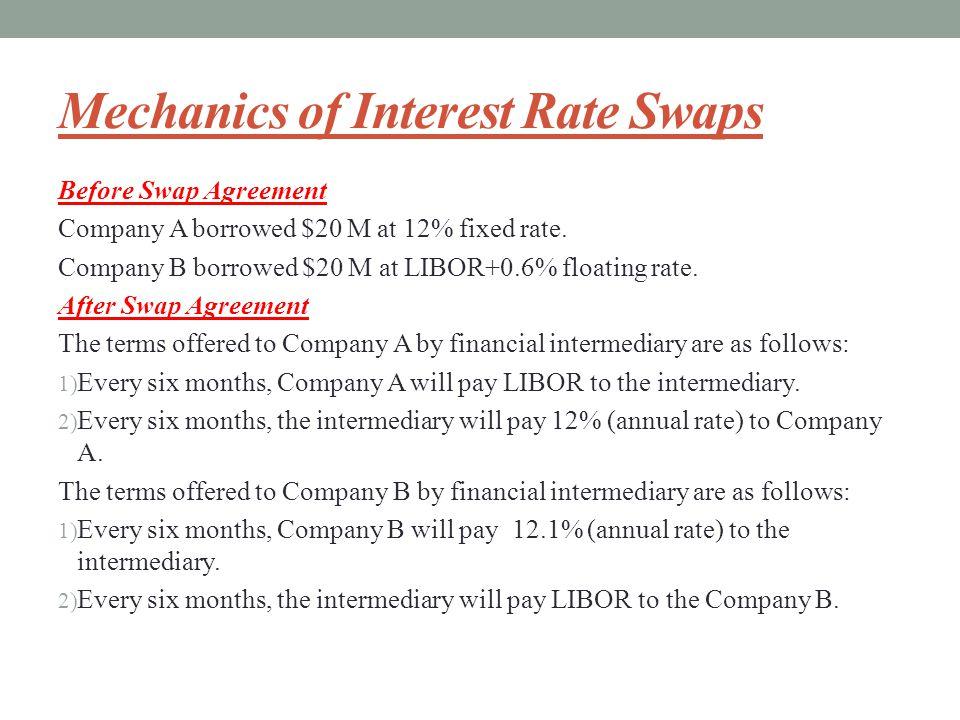 Interest Rate Swaps Berk Ahishalioglu Ppt Video Online Download