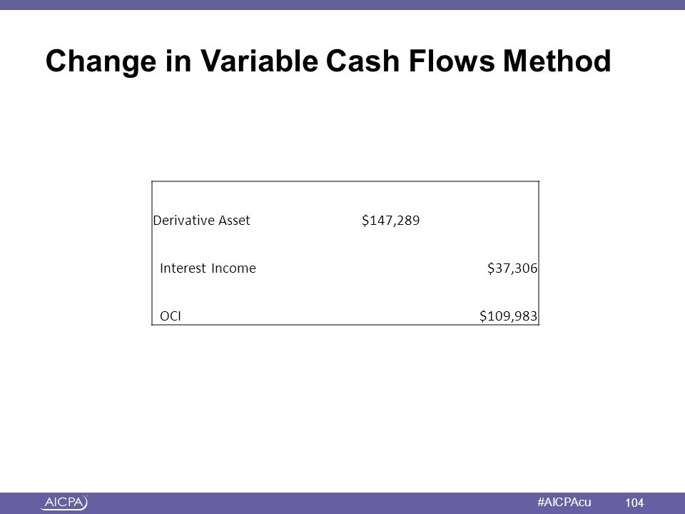 Change in Variable Cash Flows Method