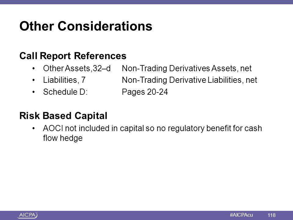 Other Considerations Call Report References Risk Based Capital