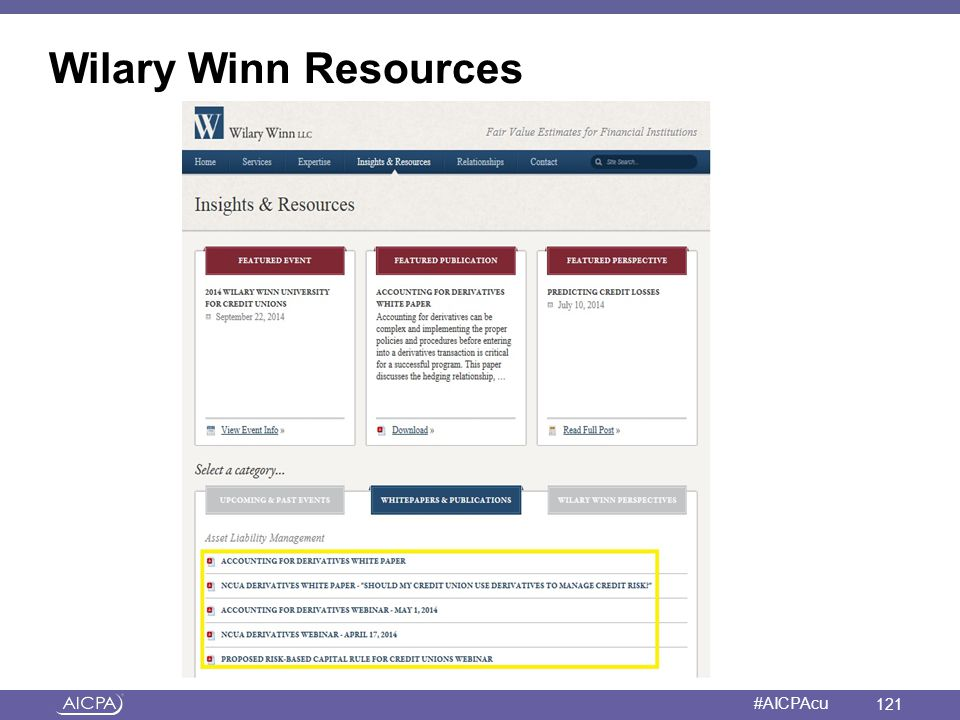 Wilary Winn Resources