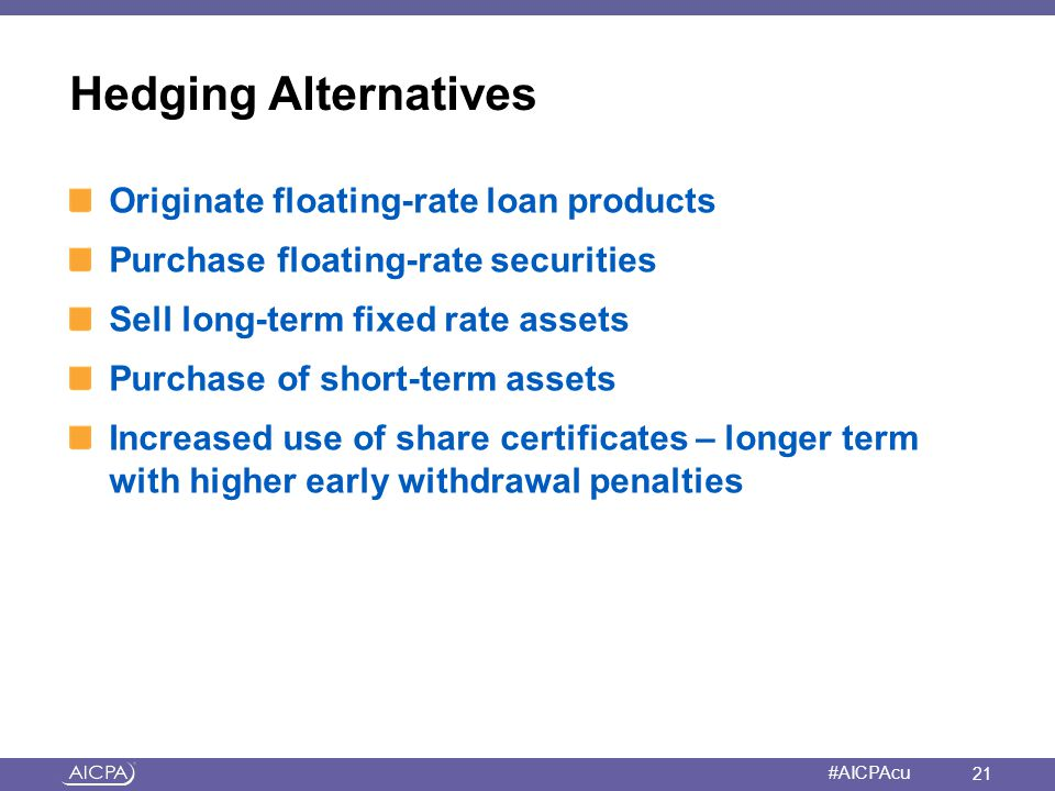 Hedging Alternatives Originate floating-rate loan products