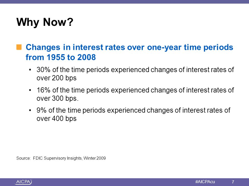Why Now Changes in interest rates over one-year time periods from 1955 to 2008.